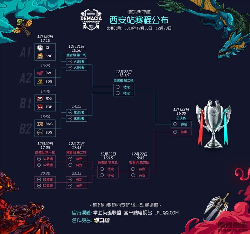 2018西安德杯赛程安排 揭幕战IG战队对阵SNG战队_1
